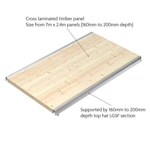 Timber Composite Floor V4 (1)